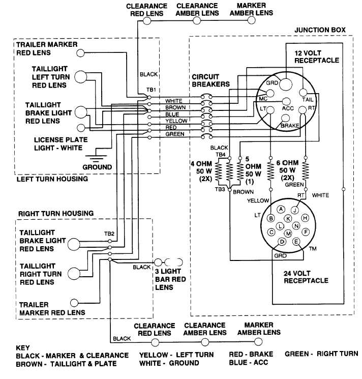 trailer wiring schematic rh heaters tpub com trailer electrical schematic trailer electrical schematic