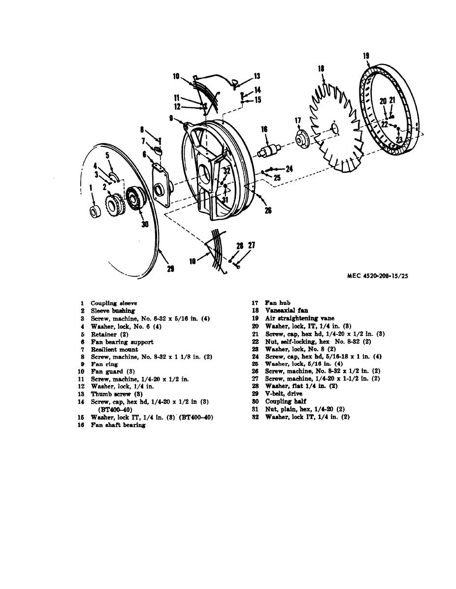 figure 25  fan and mounting ring  exploded view