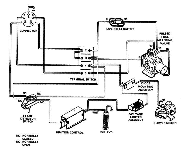 wiring diagram for stewart warner amp gauge