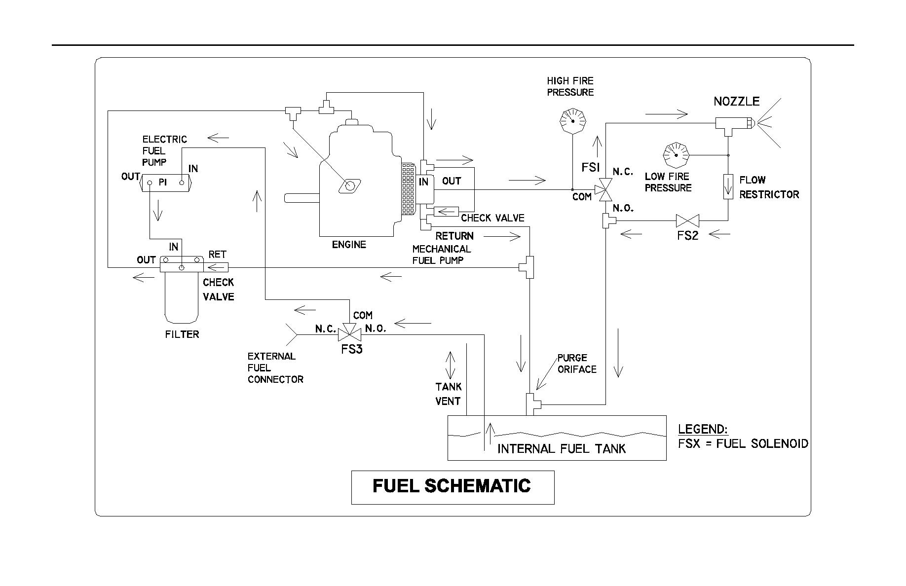 Fuel System Wiring Diagram Real 1988 Ford Ranger Schematic Circuit And Schematics 07 Chevy C6500